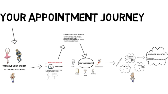 icon-your-appointment-journey